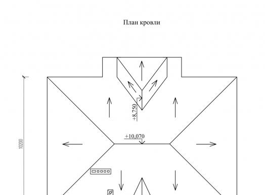 plan krovli
